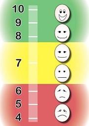 arviointitaulukko hymynaamat2.jpg