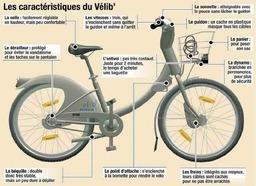 La velib ja pyörän osat.jpg