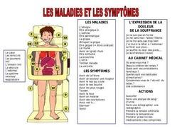Sairaudet ja niiden oireet.jpg