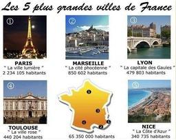 Suurimmat kaupungit.jpg