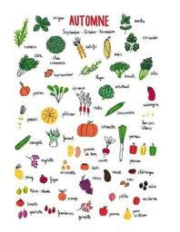 Syksyn kausivihannekset ja hedelmät.jpg