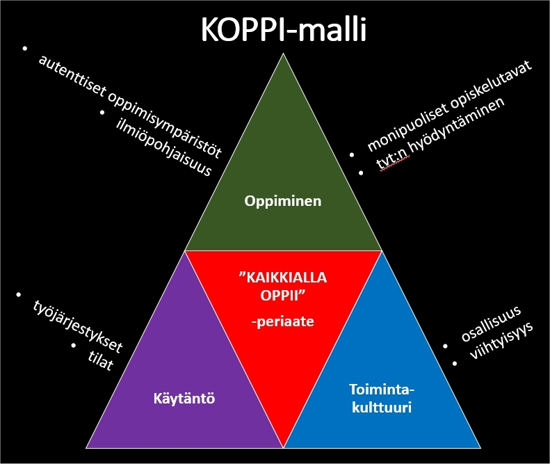 KOPPI-malli.jpg