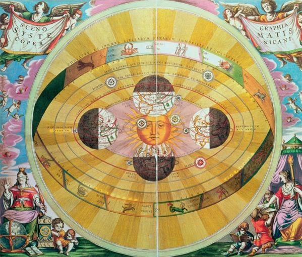 Kopernikaaninen Maailmankuva