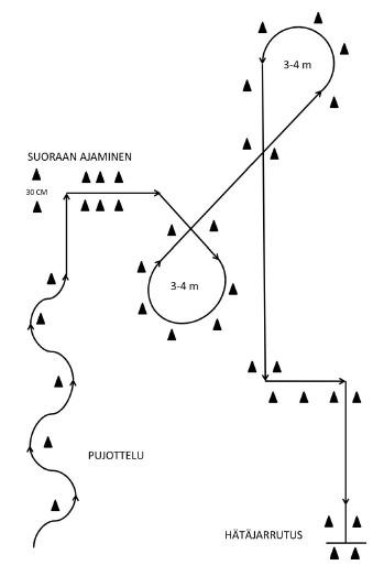 Pyöräily-Ajotaitorata.png