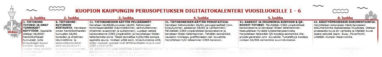 digitaitokalenteri_alakoulu.JPG