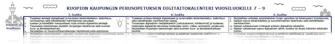 digitaitokalenteri_ylakoulu.JPG