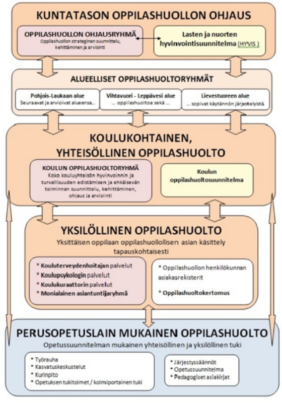 oppilashuollon ohjaus.png