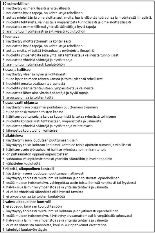 Käyttäytyminen 4-10.jpg