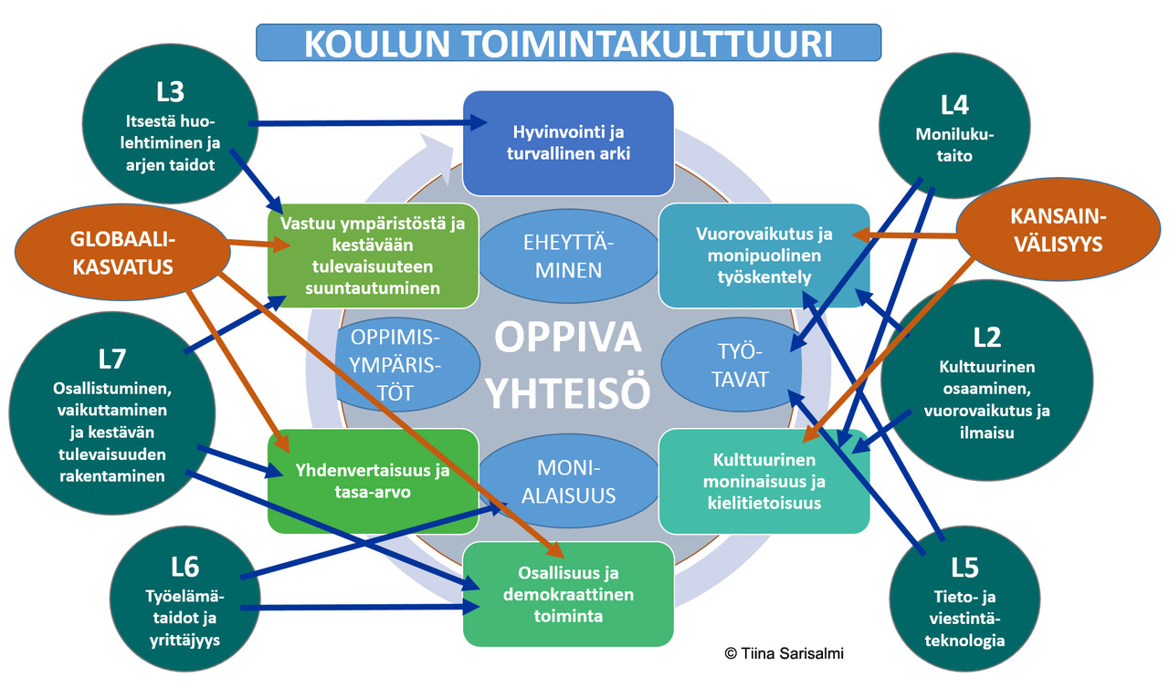 ops-toimintakulttuuri-kv-ts.jpg