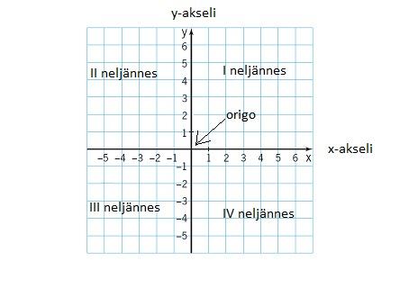 Origo Matematiikka