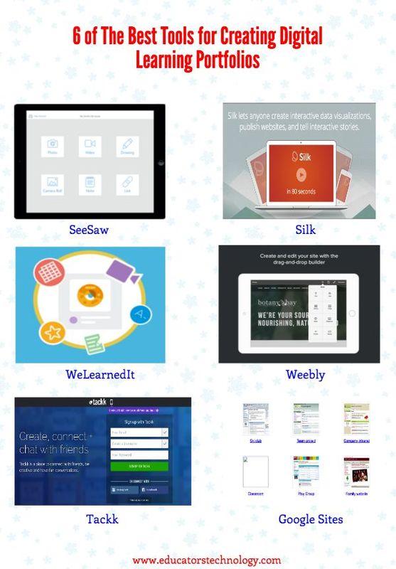 sähköiset portfoliot.jpg