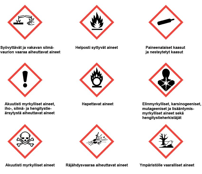 Kemikaalivaarat Merkit