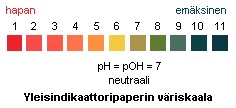 phpaperi.png