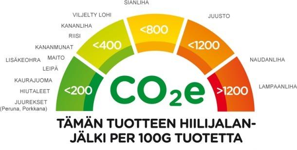 Onko kestotuote aina parempi vaihtoehto ympäristölle?