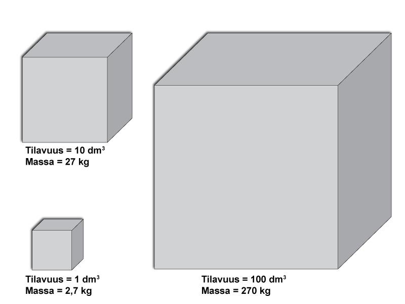 Alumiinin Tiheys