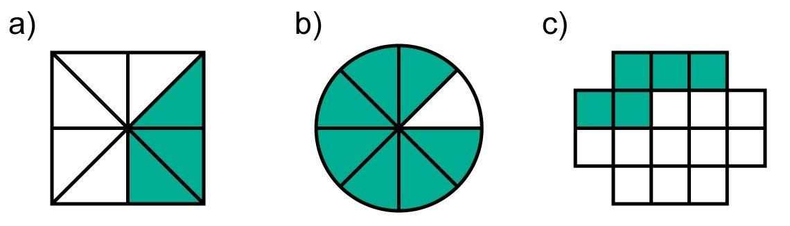Matematiikka Laskujärjestys