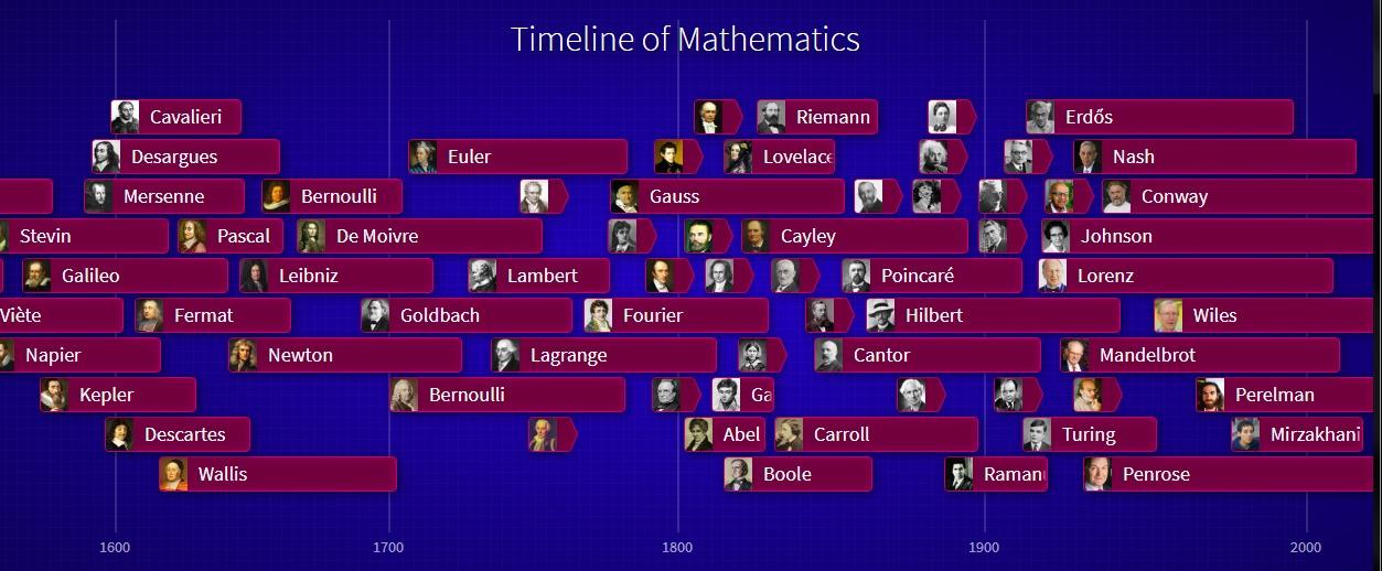 Lukion Yhteinen Matematiikka