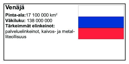 Venäjä.pdf
