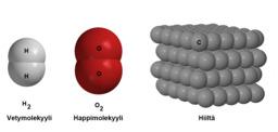 hiili-vety-happi-EO.png