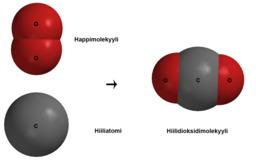 hiili-happi-hiilidioksidi-EO.png