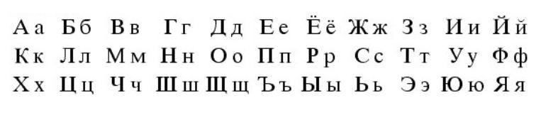 venaja_kyriiliset_aakkoset.JPG